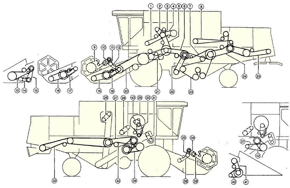 Combine Harvester Claas Mega 202drive Layout Of Belts And Chains