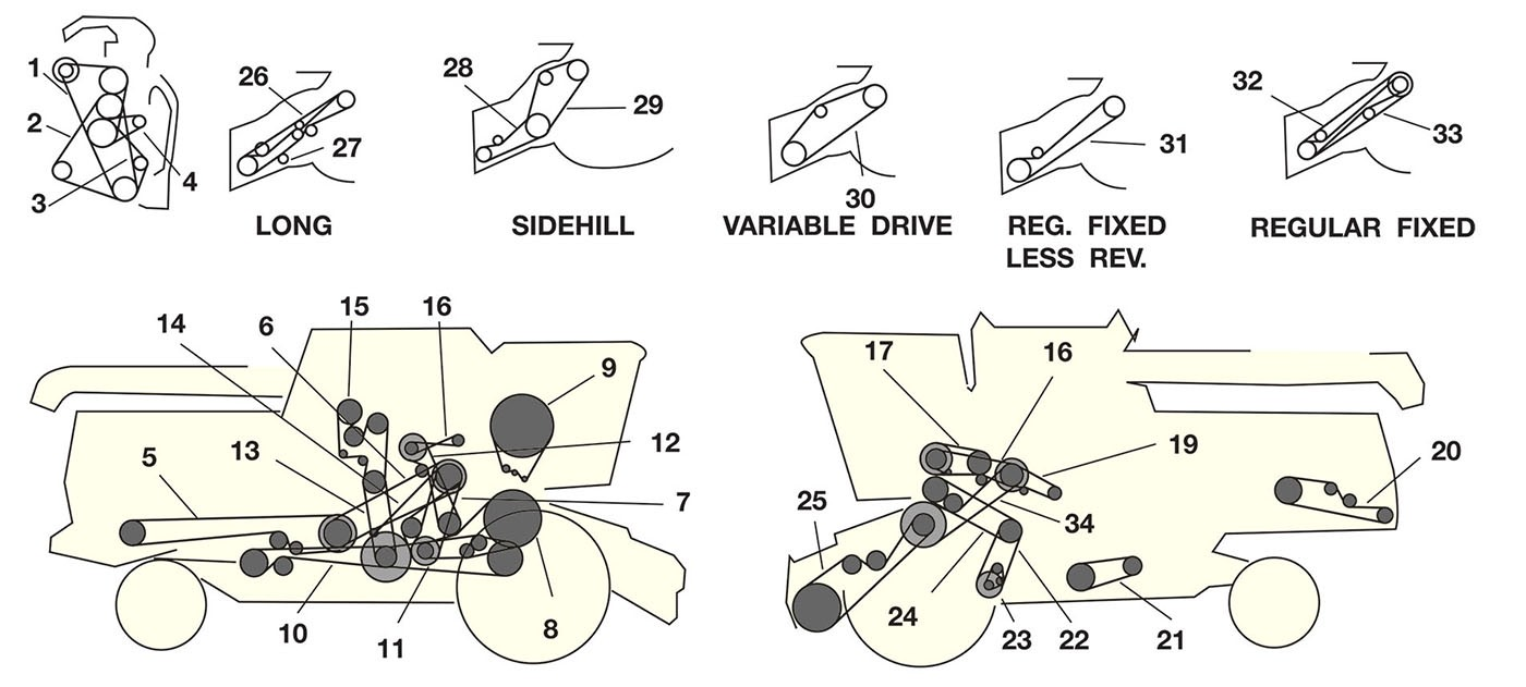 Parts Of A John Deere Combine Harvester Diagram : Combine harvester john deere drive layout of belts